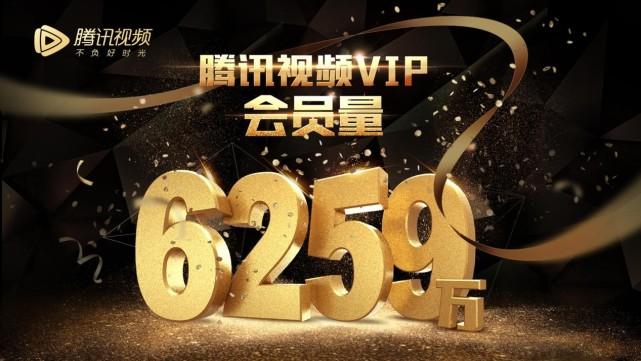资讯生活腾讯视频付费会员数达6259万 巩固中国最大视频付费平台地位